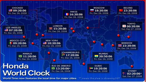 Honda World Clock