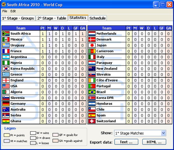 Desktop Application for South Africa FIFA World Cup 2010