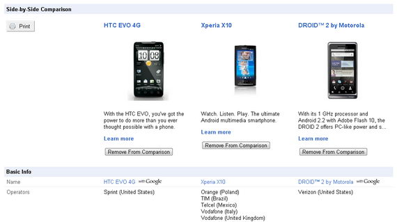 Compare Phones Side By Side >> Compare Android Smartphones With Google Phone Gallery