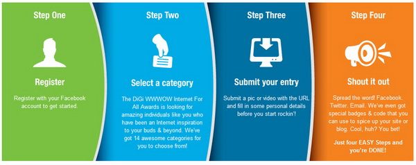 DiGi WWWOW Awards - How to Enter