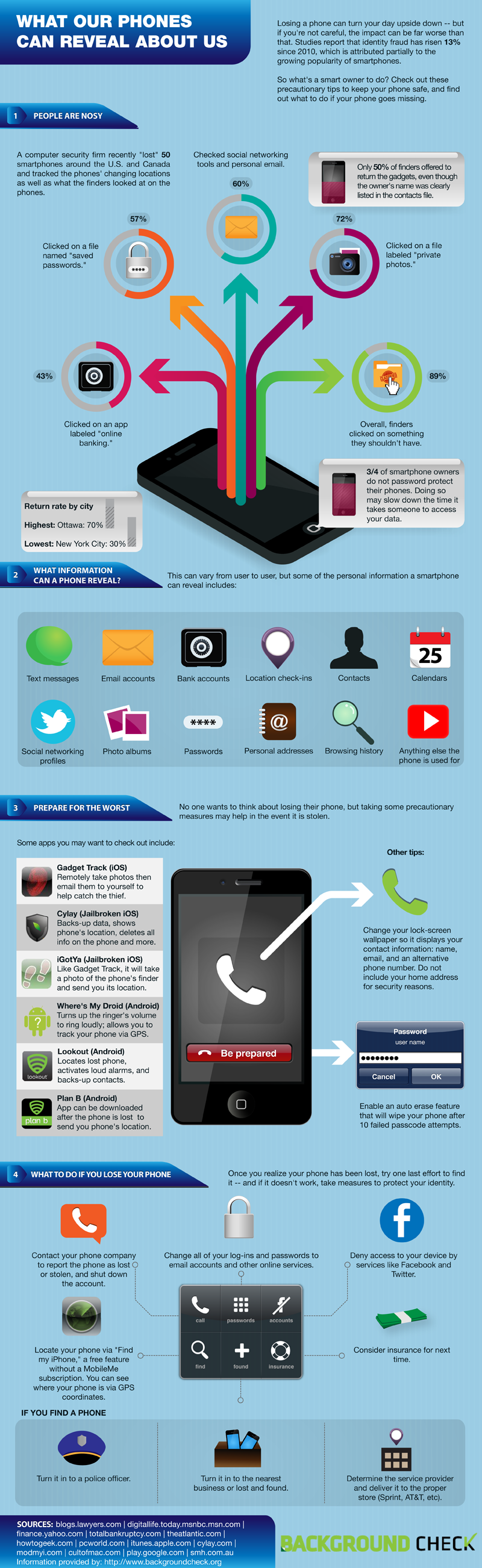 Tips to Get Your Phone Safe - Infographic
