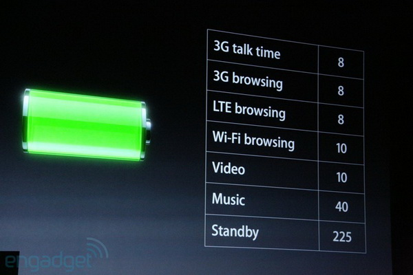 Apple iPhone 5 - Battery Life