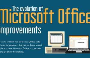 The Evolution of Microsoft Office