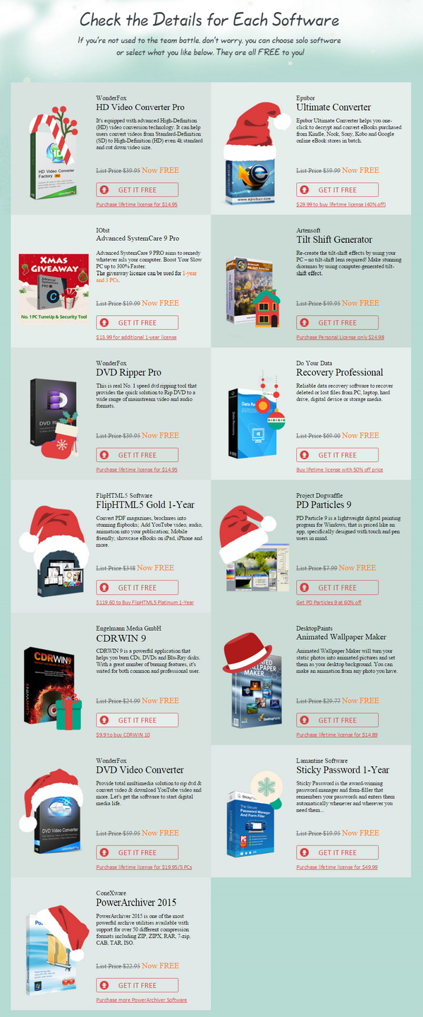 Wonderfox Christmas 2015 Free Software License Giveaway